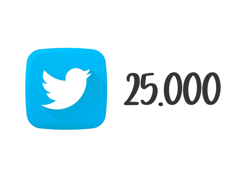 Meilenstein: 25.000 Tweets – Ein Rückblick auf die Anfänge
